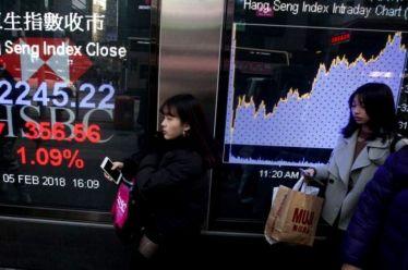 Κατάρρευση στα διεθνή χρηματιστήρια: Χάθηκαν 4 τρισεκατομμύρια δολάρια