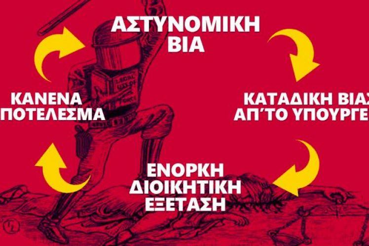 Το σύστημα ΣΥΡΙΖΑ για την αστυνομική βία στις διαδηλώσεις