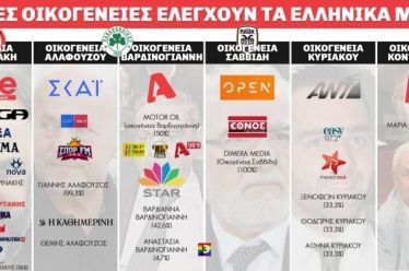 Ποιες οικογένειες ελέγχουν τα ελληνικά ΜΜΕ;