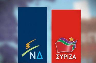 Νέα δημοσκόπηση: Στο 30,5% πέφτει η ΝΔ, ποια είναι η διαφορά από τον ΣΥΡΙΖΑ